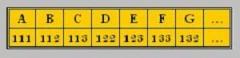 20080704-sifry-kryptografie-trittheimova-tabulka-_240_58