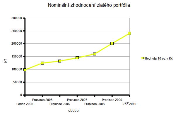 graf21
