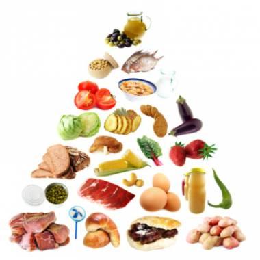potraviny1